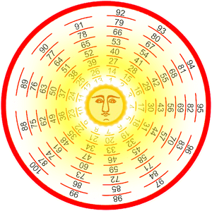 Free Wheel of Solomon Reading Oracle - Fortune Telling Online